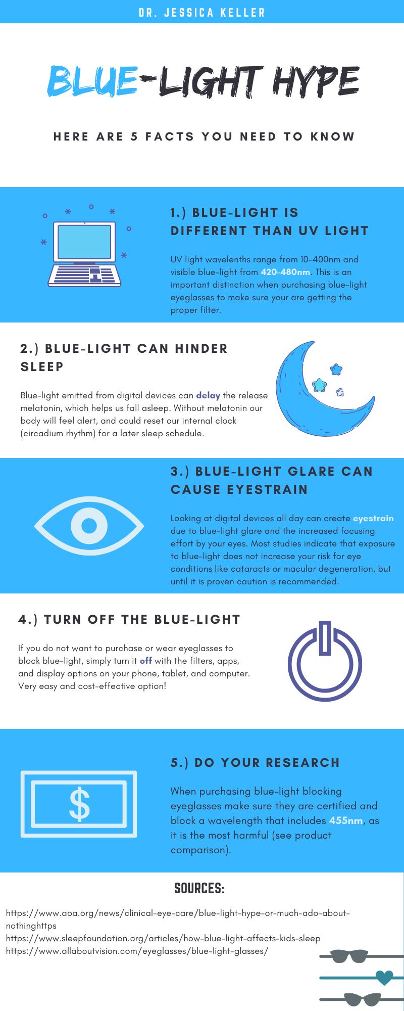 blue light hype graphic